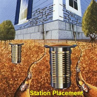 Station Placement